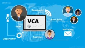 VCA CRM – A New Approach to Managing your Customer Base